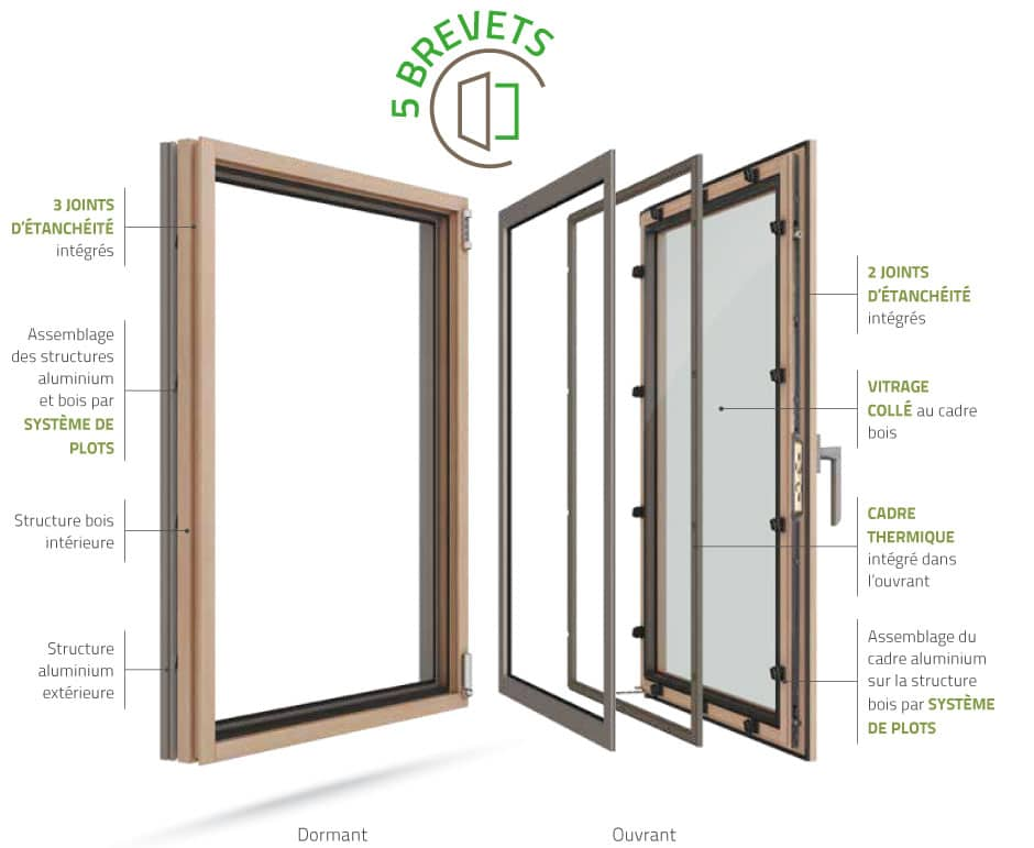Fenêtres GREEN FERMETURES : 5 brevets